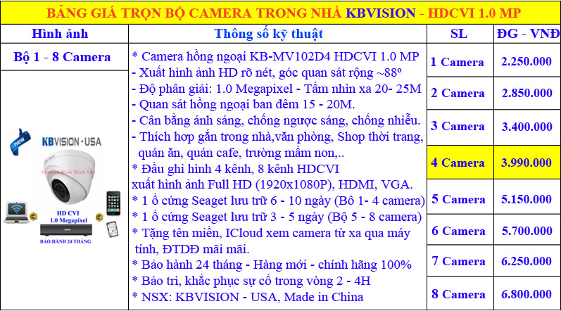 bang-gia-bo-camera-kbvision-dome-1M