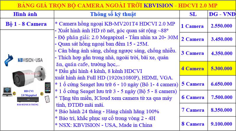 KX-2011C4 -T10
