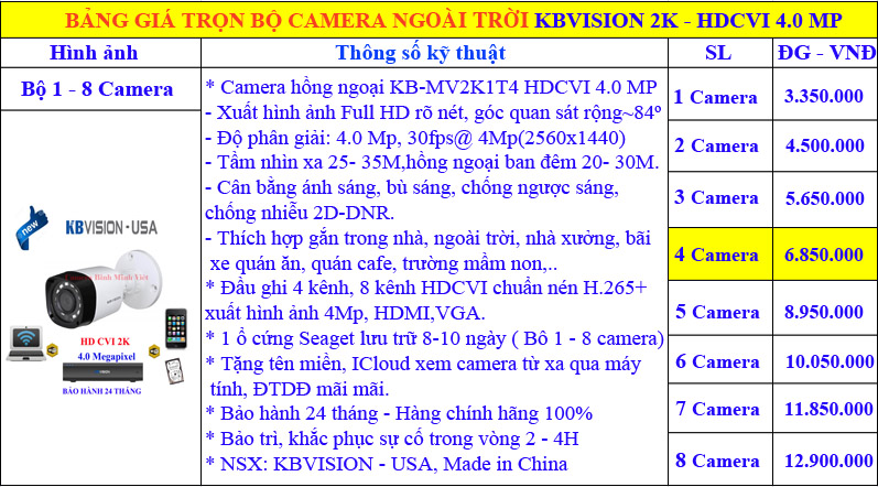 bang-gia-camera-kbvision-kb-mv-2k1t4