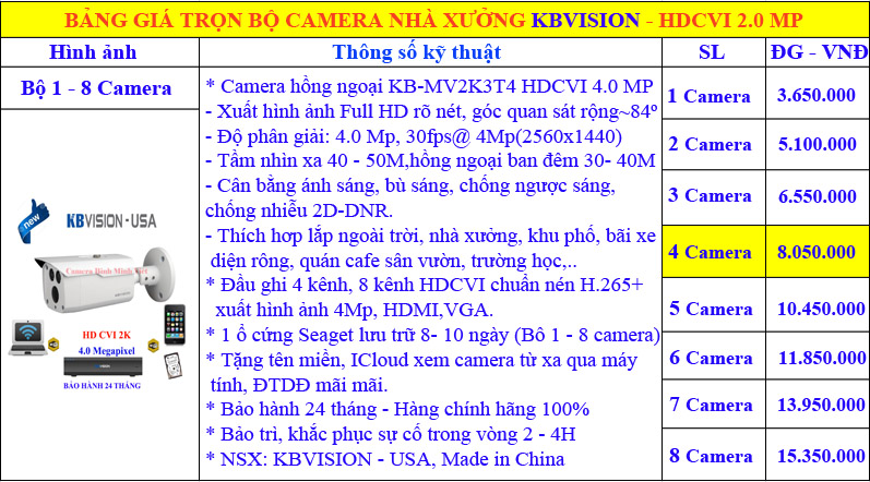 bang-gia-camera-kbvision-kb-mv2k3t4