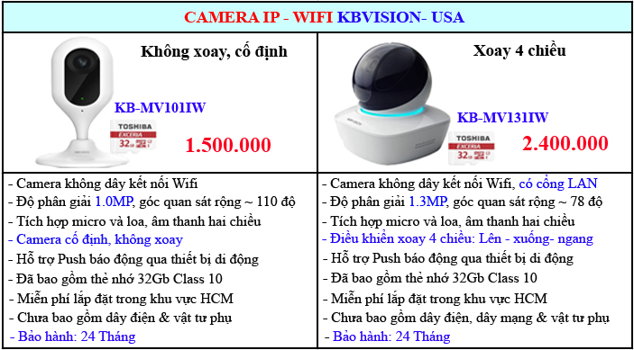 bang-gia-camera-ip-wifi-kbvision