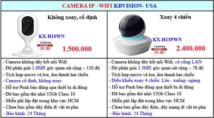 bang-gia-camera-ip-wifi-kbvision