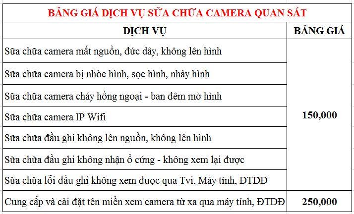 bảng giá sửa chữa camera quan sát bình dương